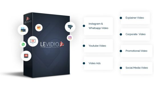 Levidio Vol.5: ready to help you to create studio quality video for all marketing needs